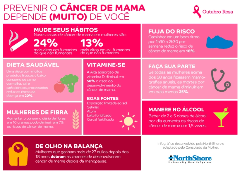 INFOGRAFICO_cancerdemama1.jpg